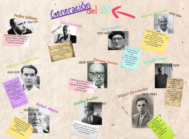 generacion-del-27-source